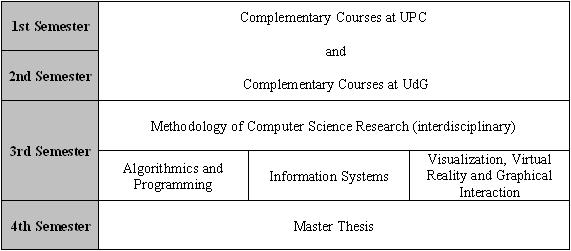 courses0
